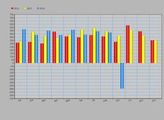 ✔ Monthly Results for September 2014 are updated!  Loss: -393 PIPs  http://www.25-PIPs-Per-Day.com/