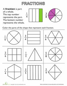 Worksheets: Fraction Fundamentals: Part of a Whole