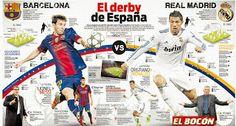 El clásico de España - Barcelona - Real Madrid | Infografías del Perú |Freelance en maquetación, infografías, diseño de publicacciones gráfi...