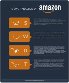 amazons five forces Business studies – business policycse3, 0010028 using porter's five forces explain how the internet/world wide web is making retailing in.
