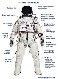 A custom spacesuit has been designed to protect Felix Baumgartner for his attempt at the world's highest skydive. The suit will protect him from -70 degree temperatures and low pressure at the extreme altitude and maintain the oxygen and pressure levels he'll need to survive at supersonic speeds.