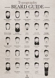 fashioninfographics:  A Typographic Guide to Beards Source