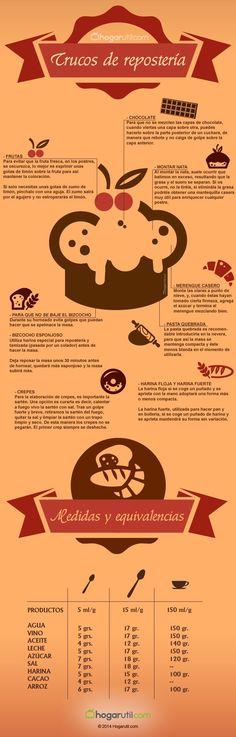Infografía con trucos de repostería #infografia #reposteria  Sencillos trucos y consejos para hacer tus bizcochos mas esponjosos, montar nata o hacer crepes caseros. #infografias #infographic