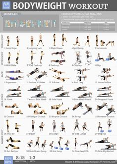 Fitwirr Bodyweight Exercises Poster for Women-A 19X27 Total-Body Workout Chart to Exercise At Home. 35 Bodyweight Workout to Tone
