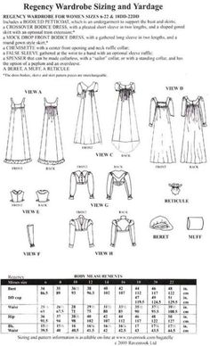 La Mode Bagatelle Regency Wardrobe Pattern - Old Time Patterns - Period correct, historical sewing patterns for century clothing for reenactors or theatrical costumers. Regency Dress, Regency Era, Historical Costume, Historical Clothing, Clothing Patterns, Sewing Patterns, Costume Patterns, Period Costumes, Empire Style