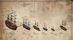 Naval Combat Guide - Assassin's Creed IV: Black Flag Wiki Guide - IGN
