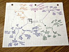 Pacing guide to being lesson planning. May make figuring out the whole year a little easier