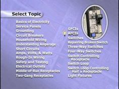 Basics of wiring