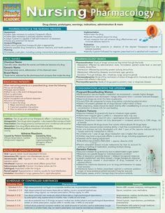 Nursing Pharmacology. #Psychological #Disorders #hawaiirehab www.hawaiiislandrecovery.com: