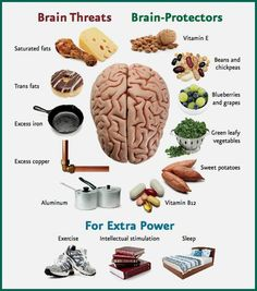 Foods that are Brain Threats & Brain Protectors