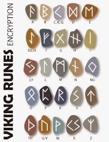Relentlessly Fun, Deceptively Educational: Decoding the Runic Alphabet (Viking Facts Treasure Hunt) Free Printable Vikings Ks2, Norse Vikings, Rune Viking, Viking Life, Viking Ship, Viking Woman, Vikings For Kids, Viking Facts, Dragon Party