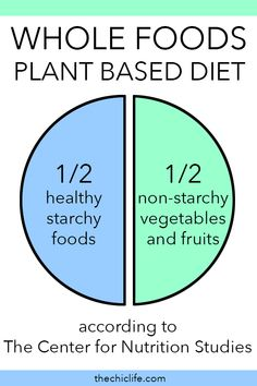 Dr Mcdougall Diet, Mcdougall Recipes, Starchy Vegetables, Starchy Foods, Plant Based Nutrition, Vegan Nutrition, Whole Plant Based Diet, Potato Diet, Starch Solution