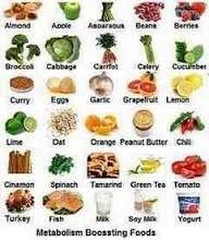 boost metabolism food!
