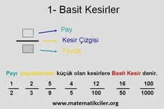 Fractions and Fractions Types Lecture (Unit, Simple, Compound, Integer … - bitcoinmoney Learn Turkish, Integers, 5th Grades, Fractions, Algebra, Periodic Table, How To Make Money, About Me Blog, The Unit
