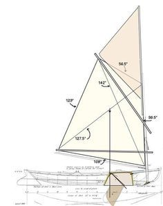 Diy duck boat plans strip plank boat person stitch and gluer outboard boat plan aluminum foil boat plans,butler project boat plans minnow boat plans. Cool Boats, Small Boats, Sailing Dinghy, Sailing Ships, Boat Drawing, Sailboat Plans, Classic Yachts, Top Boat, Boat Kits