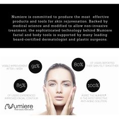 Numiere is committed to produce the most  effective products and tools for skin rejuvenation. Backed by medical science and modified to allow non-invasive treatment, the sophisticated technology behind Numiere facial and body tools is supported by many leading board-certified dermatologist and plastic surgeons.