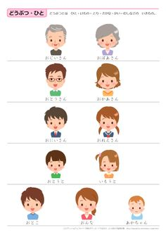 [Japanese vocabulary books] Basic Japanese Vocabulary through pictures. There are so many cute images divided into many different topics. Japanese Verbs, Japanese Phrases, Study Japanese, Learning Japanese, Learning Italian, Japanese Language Lessons, Japanese Language Proficiency Test, Hiragana, Family Picture Cartoon