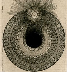 Robert Fludd_1617 Occult Tattoo, Occult Art, Pseudo Science, Masonic Symbols, Sacred Art, Gravure, Sacred Geometry, Mystic, Psychedelic