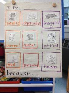 Elephant and Piggy books to teach feelings words.