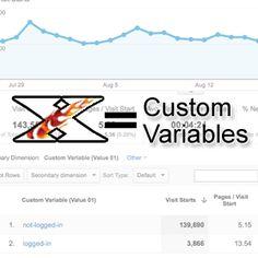 Custom variables set up Insight Out, Innovation Models, Use Google, Google Analytics, Variables, Data Science, User Experience, My Job, Leadership