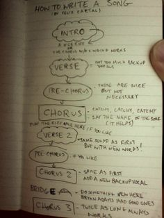 How To Write A Song - Nice outline on song form
