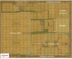 Se filtran más detalles del SoC A8X del iPad Air 2 - http://www.actualidadiphone.com/2014/11/12/se-filtran-mas-detalles-del-soc-a8x-del-ipad-air-2/