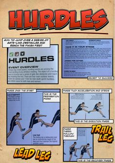 Athletics Technique Resource Cards from @NorwichHighPE - PE4Learning