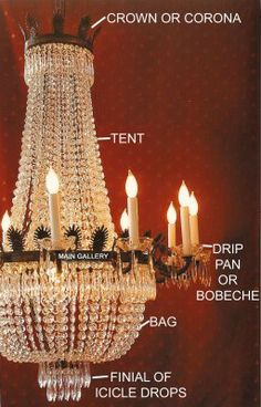 The Buzz on Antiques: Chandeliers 101