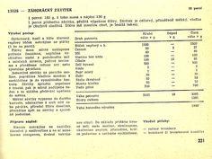 Jak udělat záhoracký závitek | recept | JakTak.cz Sheet Music, Food And Drink, Pork, Music Score, Music Sheets