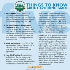 Five things to know about avoiding GMOs. Read Here: http://gmoinside.org/3-tips-for-a-non-gmo-diet/