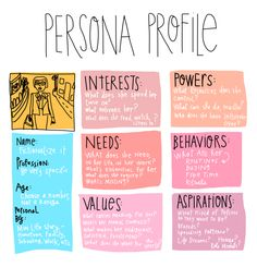 #UX #Persona #Profile (c) Margaret Hagan 2014, all rights reserved