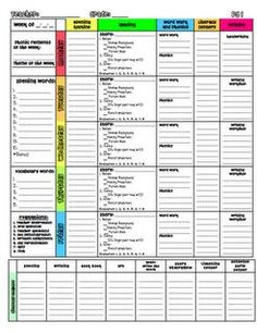 A great website for all Lesson plan templates