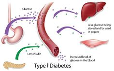 Diabetes Medication Pills *** You can get more details by clicking on the image.