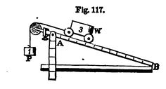 The inclined plane #simplemachines