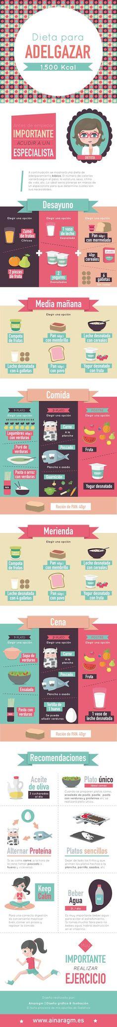 Repasa un día en tu alimentación y mejora tu tránsito intestinal                                                                                                                                                     Más