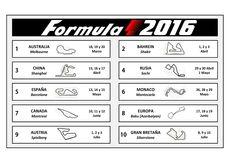 Guía completa de la temporada 2016 de F1  #F1 #Formula1