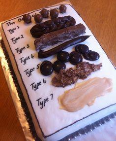 Bristol Stool Chart Cake  Gut Health    Bristol And Cake