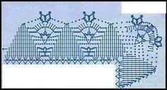 Resultado de imagen de puntillas al crochet pinterest