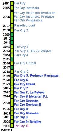 Far Cry Series