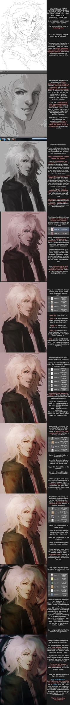 Grayscale Coloring and Painting: How I Draw by Dragons-Roar.deviantart.com on @deviantART (there is a bit of language mixed in here but a great tutorial)