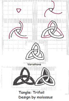 Original design steps based on classic celtic knot.