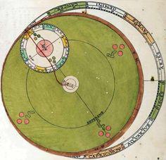 """luszubi:  speciesbarocus:Johannes Schöner -Aeqvatorivm astronomicvm(1521).  """