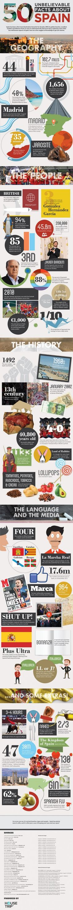 50 Unbelieveable Facts about Spain