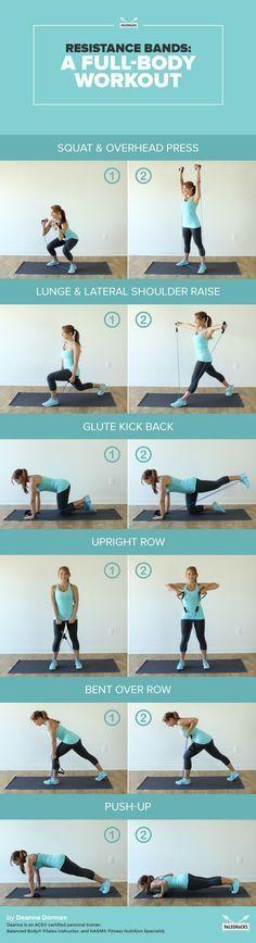Bande Elastique de Fitness – 6 exercices avec elastiband, des exercices cardio pour perdre du poids