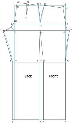 Pants Sewing Pattern How To Draft A Basic Pant Pattern Patterns Sewing Patterns. Simplicity Sewing Patterns, Dress Sewing Patterns, Clothing Patterns, Pattern Sewing, Coat Patterns, Pattern Cutting, Blouse Patterns, Sewing Pants, Sewing Clothes