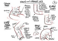 I wanted to share some quick philosophies about drawing folds and creases on clothing.  This is something that can be deceivingly simple.  W...