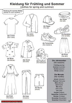 Deutsch lernen: Kleidung für Frühling und Sommer (clothes for spring and summer)