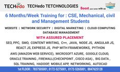 Digital Marketing Course In Chandigarh Websites For Students, Cloud Computing, Chandigarh, Internet Marketing, Digital Marketing, Management, Technology, Writing, Future