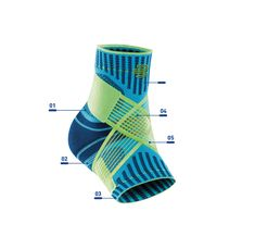 Ankle Brace that stabilizes your ankle joint for superior injury protection & movement control. Japanese Jiu Jitsu, Runner Diet, Ankle Surgery, Improve Confidence, Ankle Joint, Ski Socks, Braces, Footwear, Physical Therapy