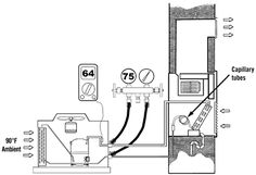 Evaporative Swamp Cooler Switch Thermostat Wiring